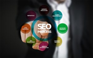 free url submission to 275 search engines